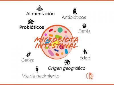 factores-microbiota-post